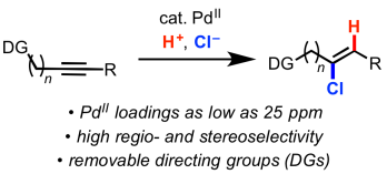 hydrochlorination