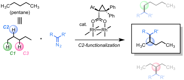 davies chemdraw_submission