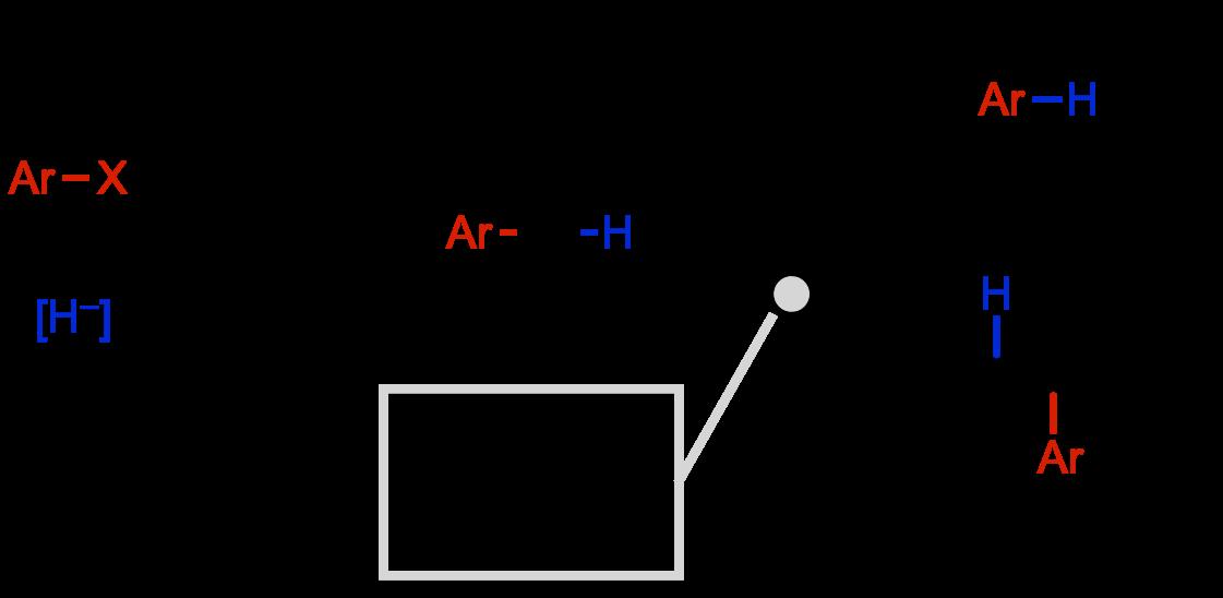 alpha-hydroarylation
